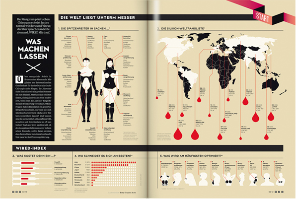 wired infographics 2